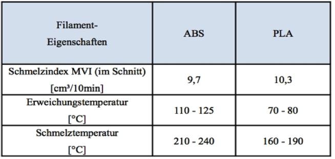 thermische-eigenschaften.png